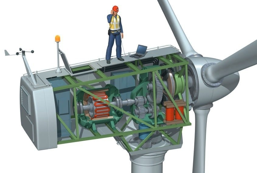 3D CAD Model Wind Electricity Generator