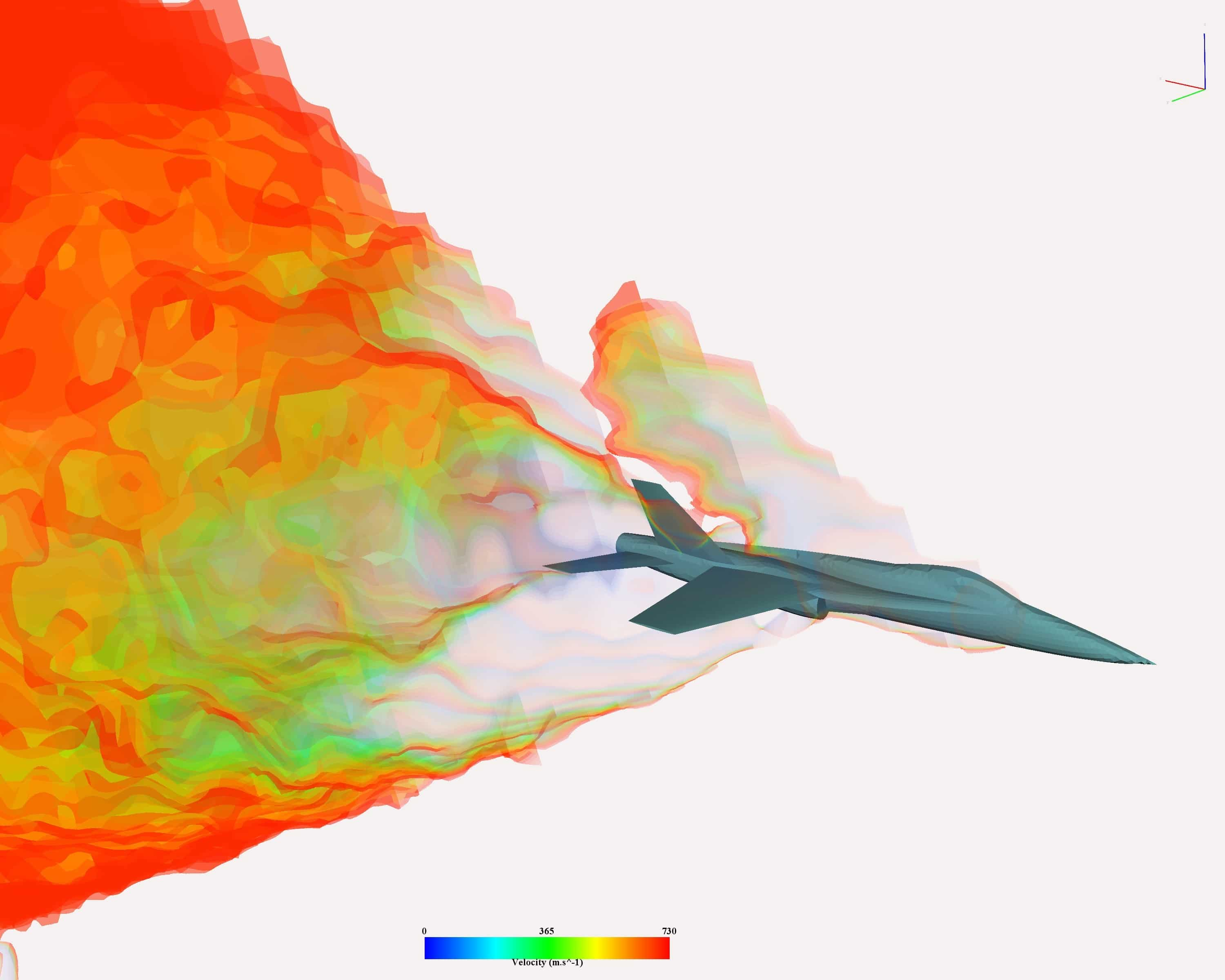 Simulation CFD Aircraft