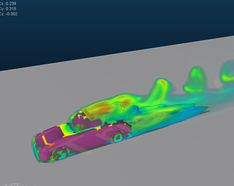Simulation CFD Car Turbulence