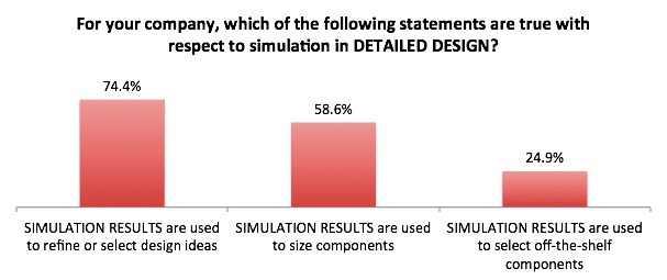 applications-of-simulation