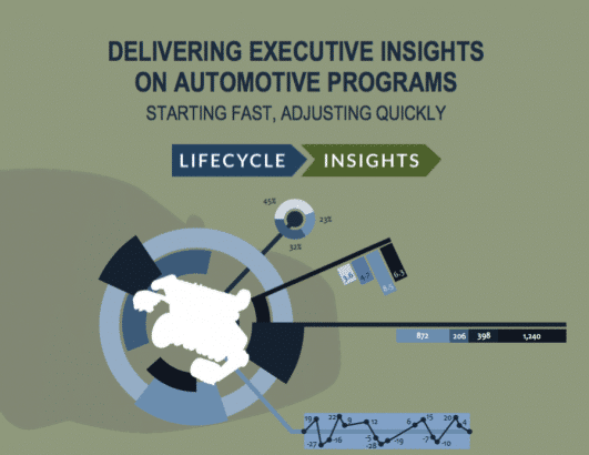 Cover / Delivering Executive Insights on Automotive Programs