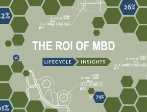 eBook cover / The ROI of MBD Report