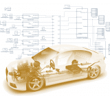 System Model and Digital Twin